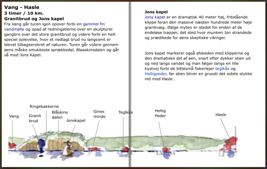 info om stien mellem Vang og Hasle på Bornholm, hiking guide by Frits Ahlefeldt